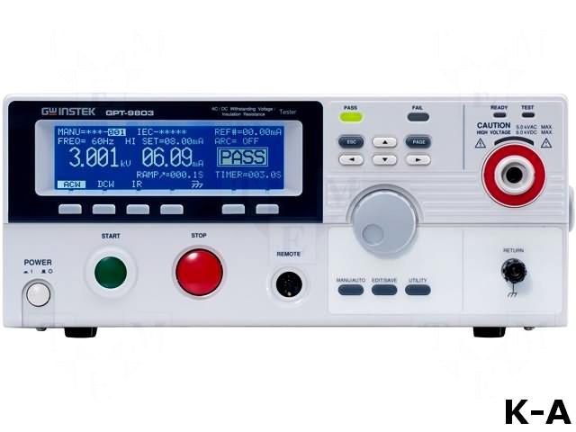 GPT-9801