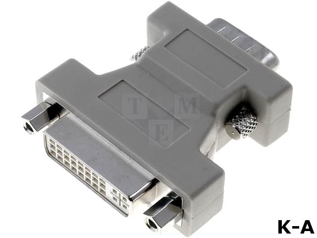 AB/DVIF/HDM