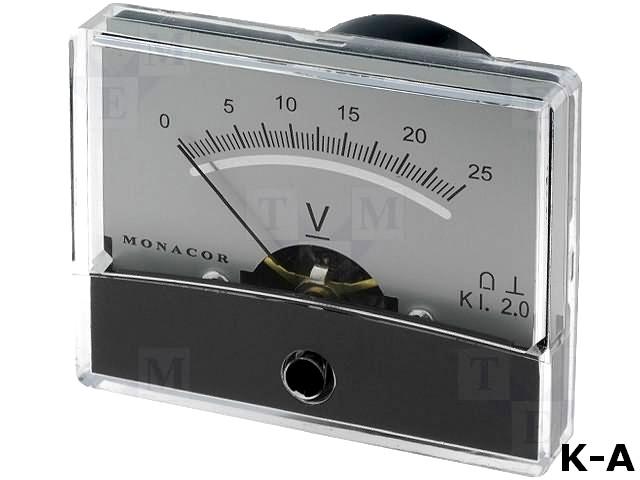PM2-V025