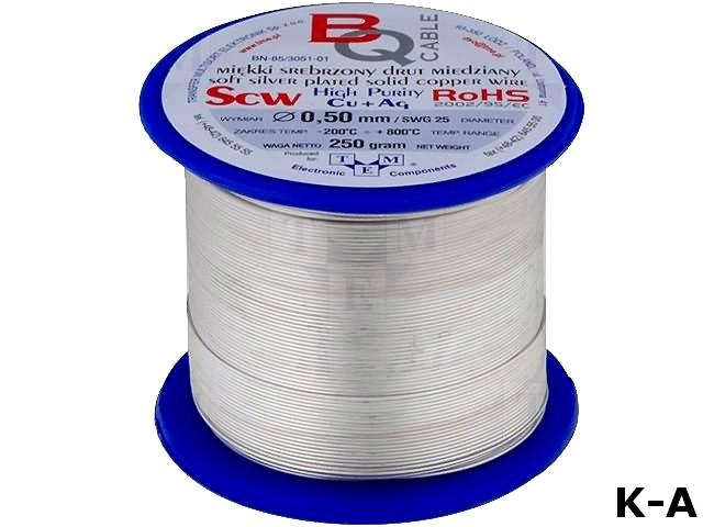 SCW-0.50/250