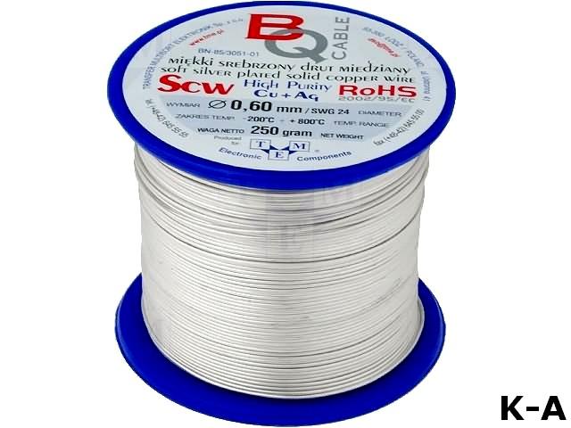 SCW-0.60/250
