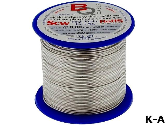 SCW-0.80/250