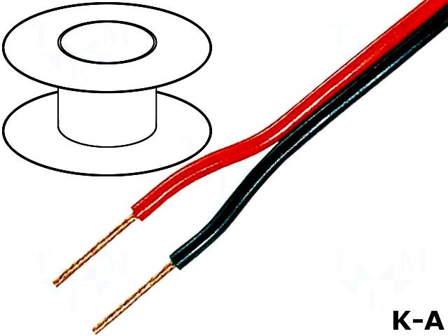 TAS-C101-0.50