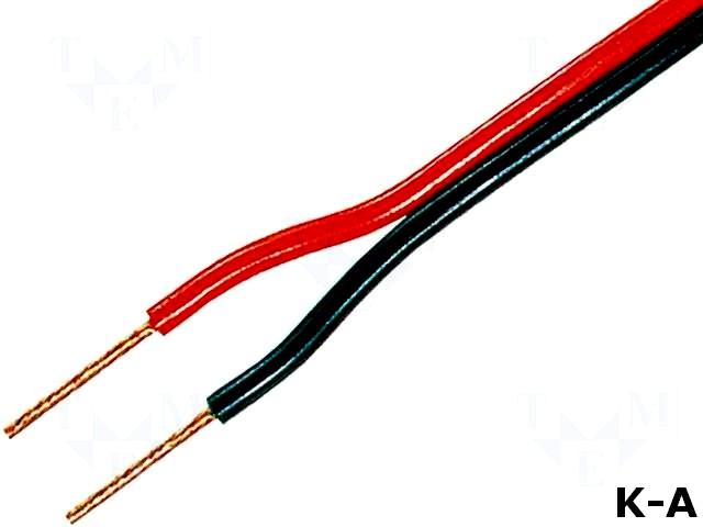 TAS-C102-0.75/M