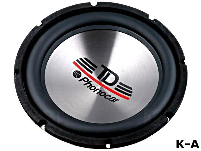 TD2079