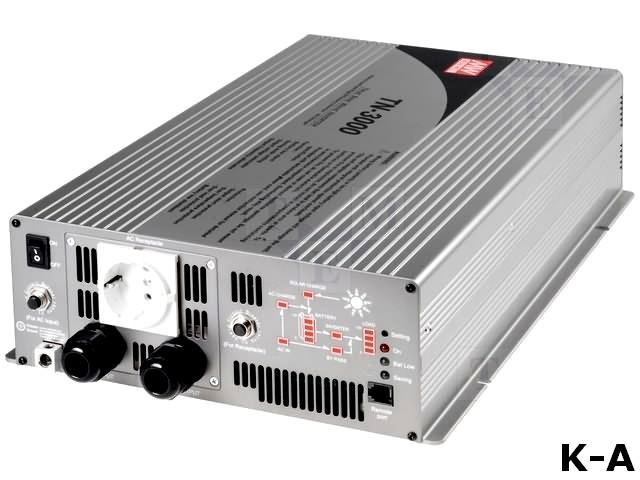 TN-3000-248B