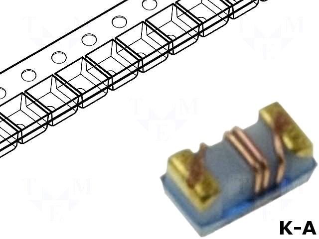 CW0402-2.2