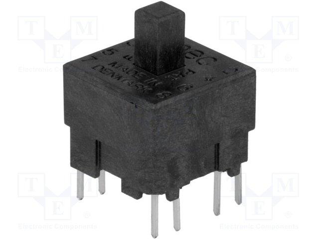 MEC15401