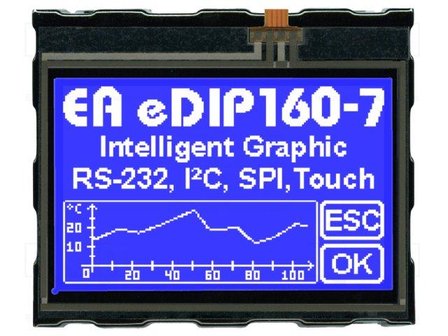 EAEDIP160B-7LWT