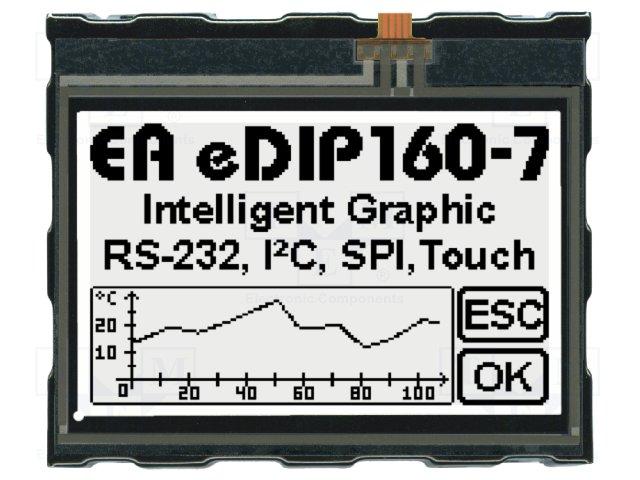 EAEDIP160W-7LWT
